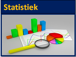 statistiekmodule